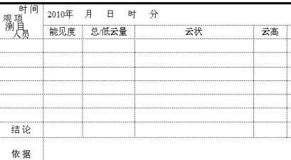 【山西介休】介休市气象局集体观测薄